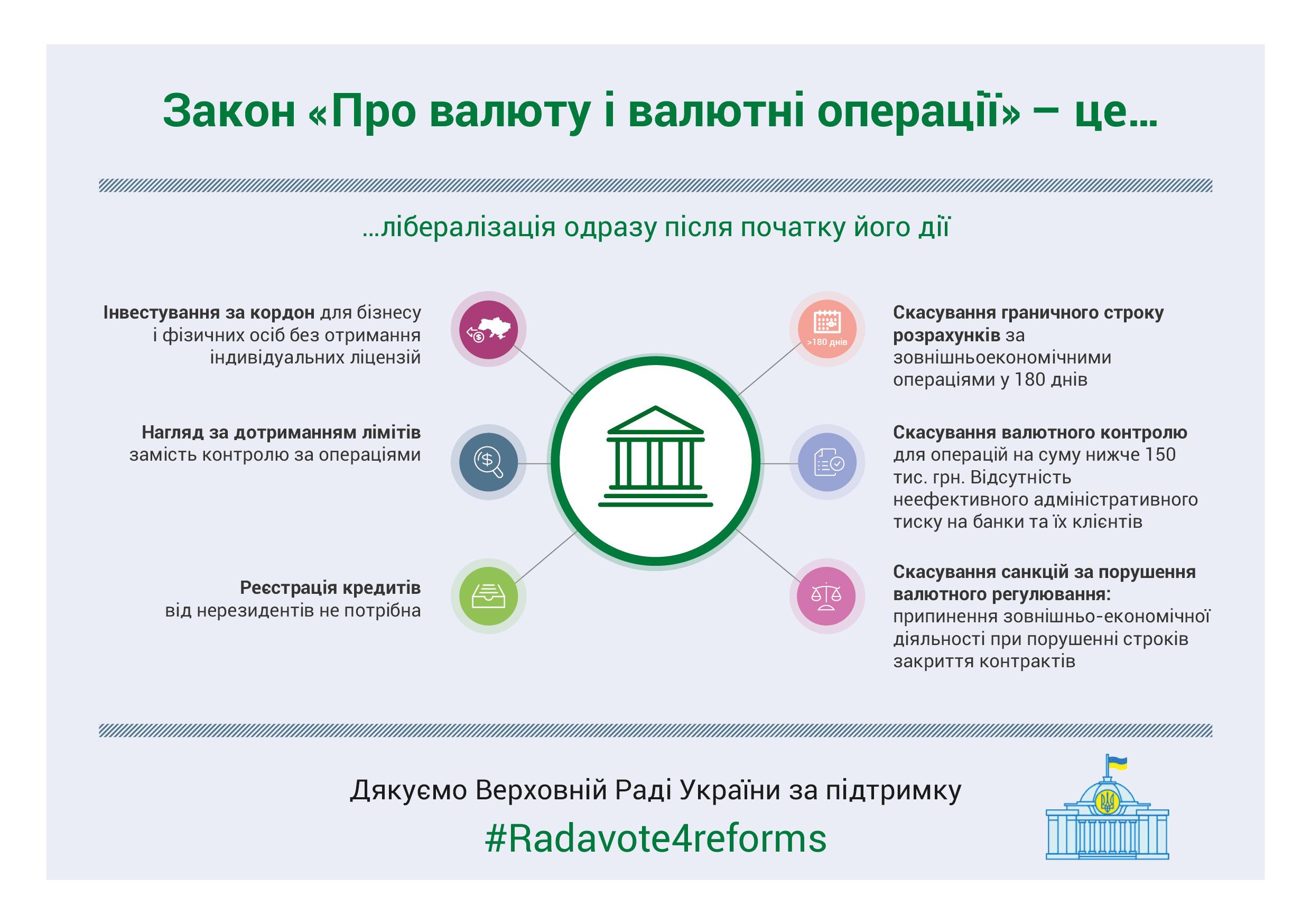 НБУ_инфографика 2