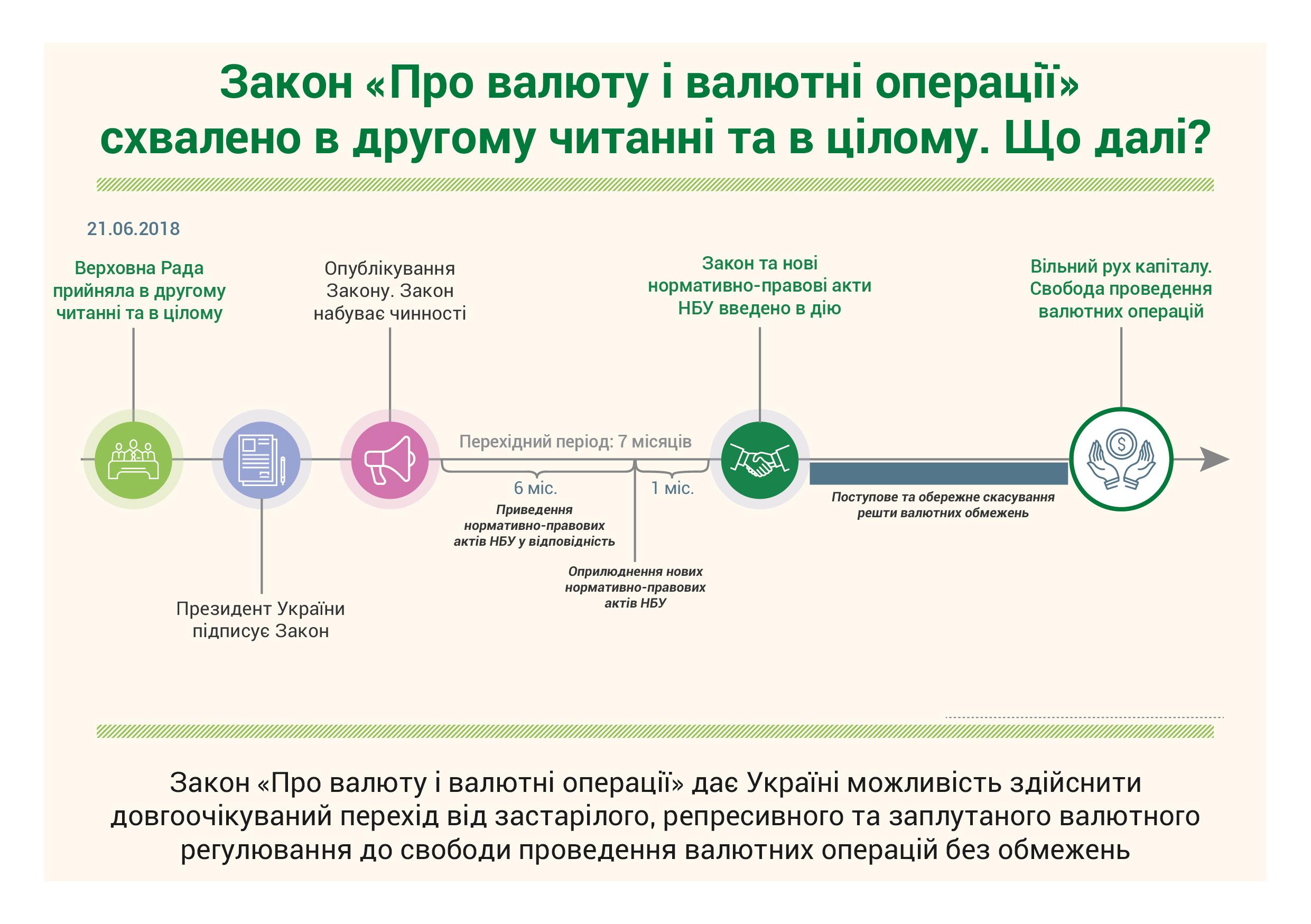 НБУ_инфографика 4