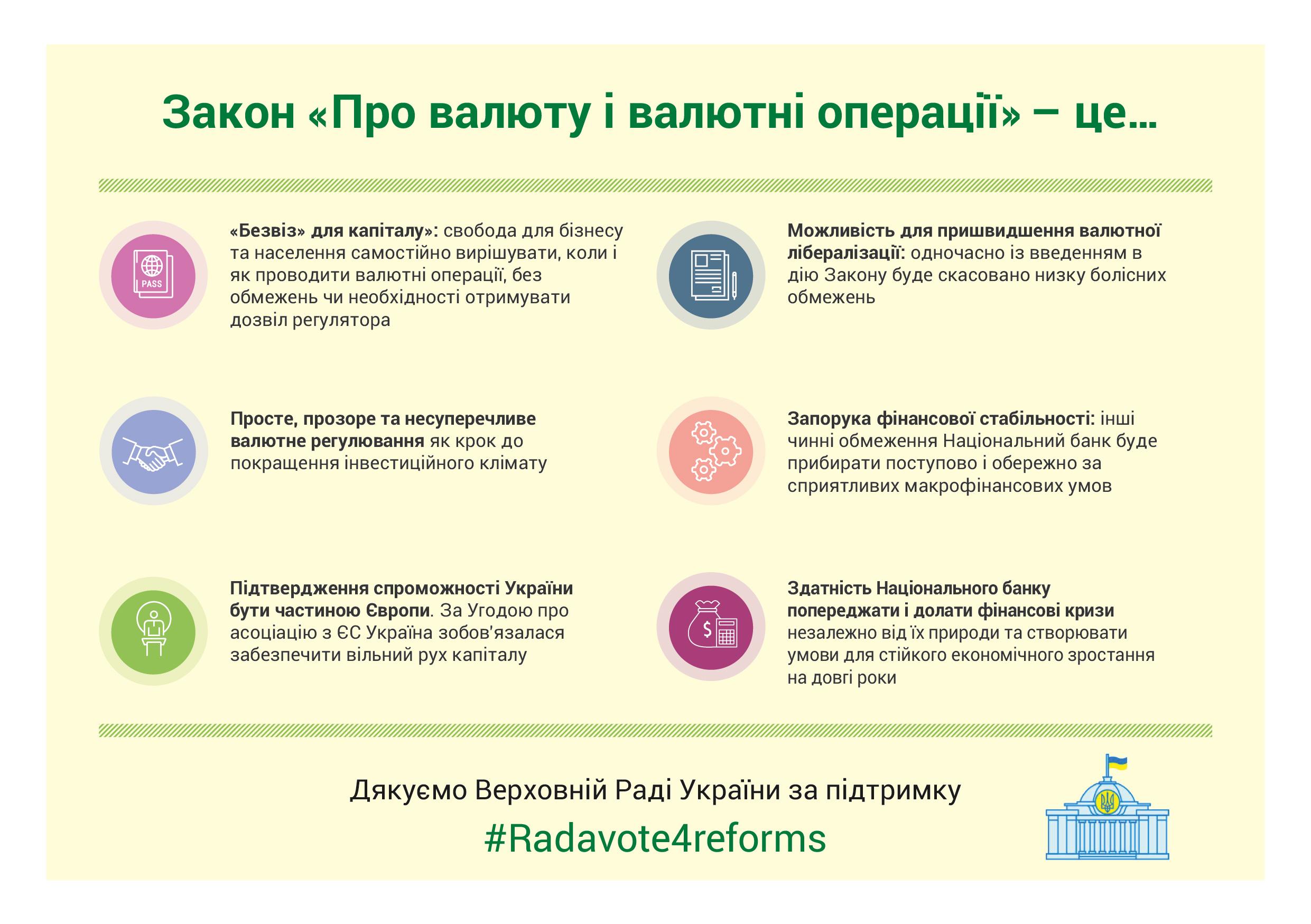 НБУ_инфографика