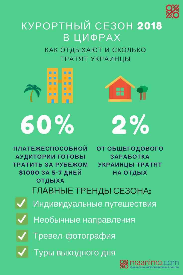 infografic_tourism