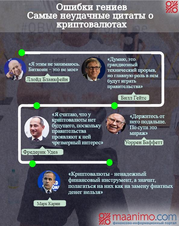 инфографика_криптовалюты