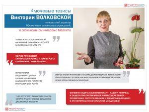 Цитаты Волковская