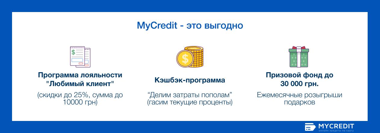инфографика MyCredit3