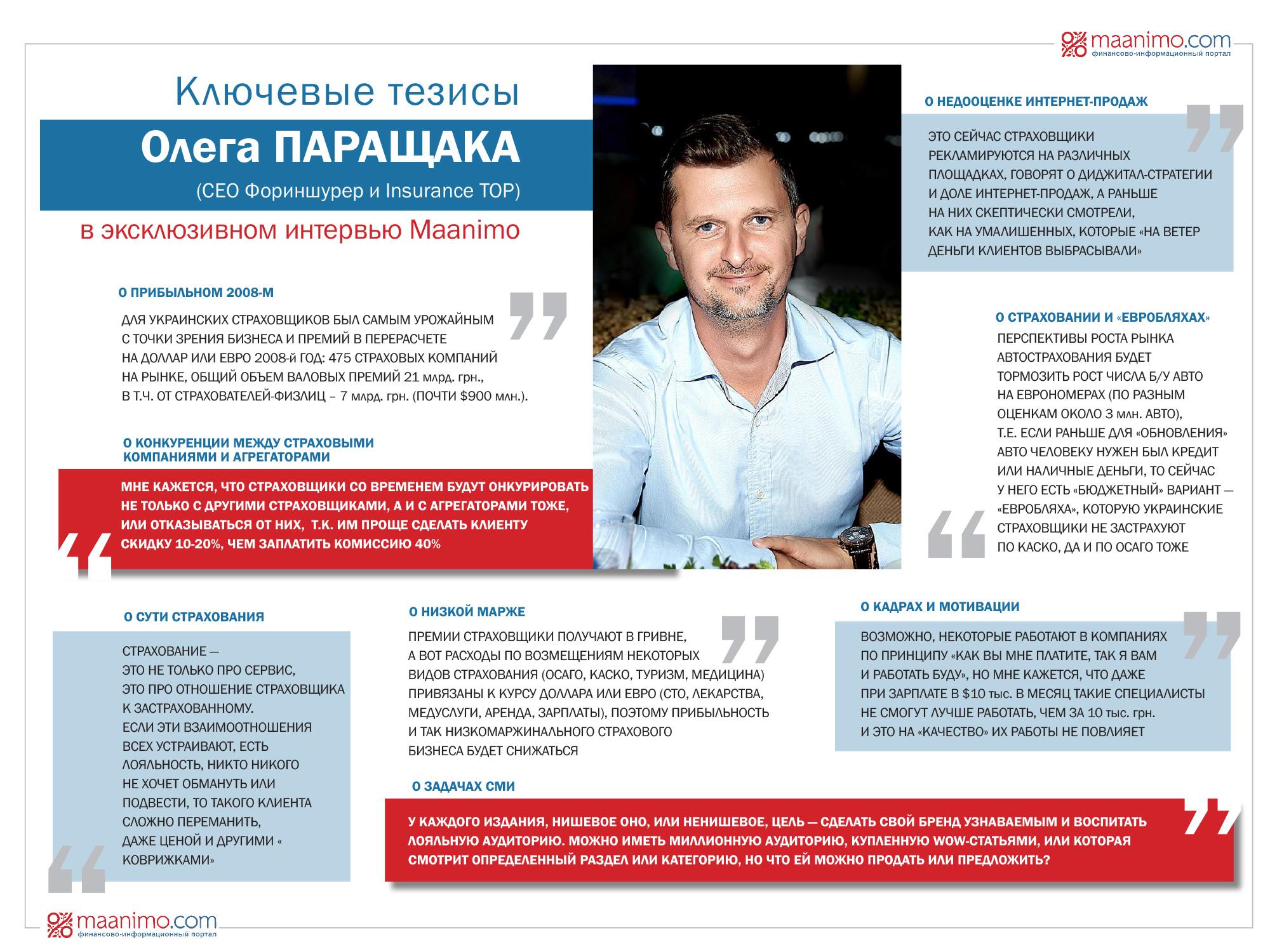 Олег-Паращак_цитаты