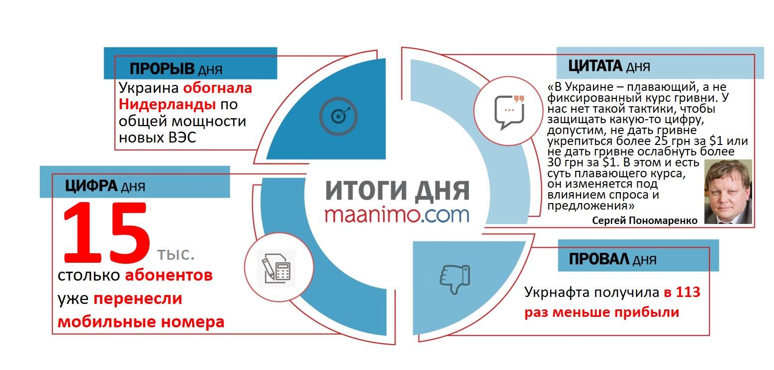 мфо 2019 года круглосуточные онлайн