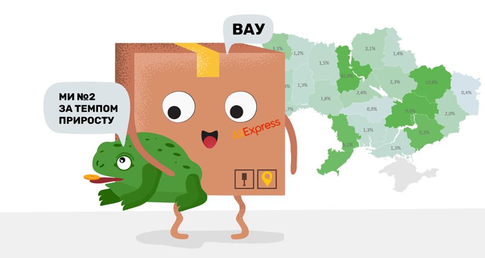 онлайн банк кредит на карту онлайн україна